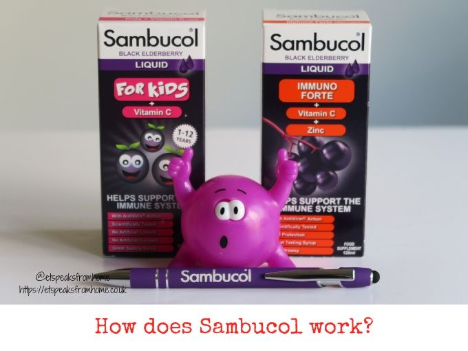 How does Sambucol work